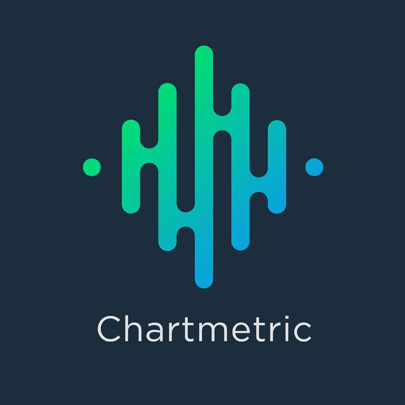 Photo of Chartmetric Reveals EDM Channels in Its Twitch Chart Toppers