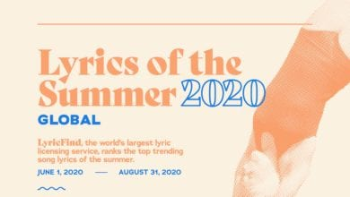 Photo of LyricFind's Summer 2020 Most-Googled Lyrics