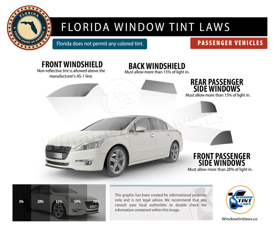 Florida Window Tint Laws | Legal Tint In Florida 2020