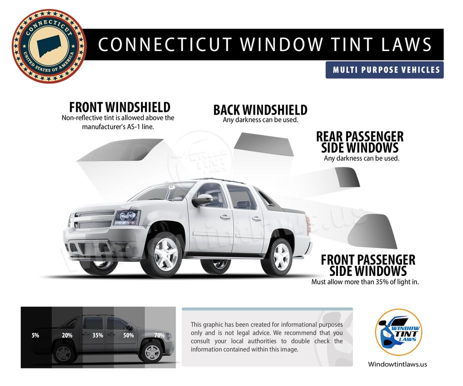 tint laws in connecticut