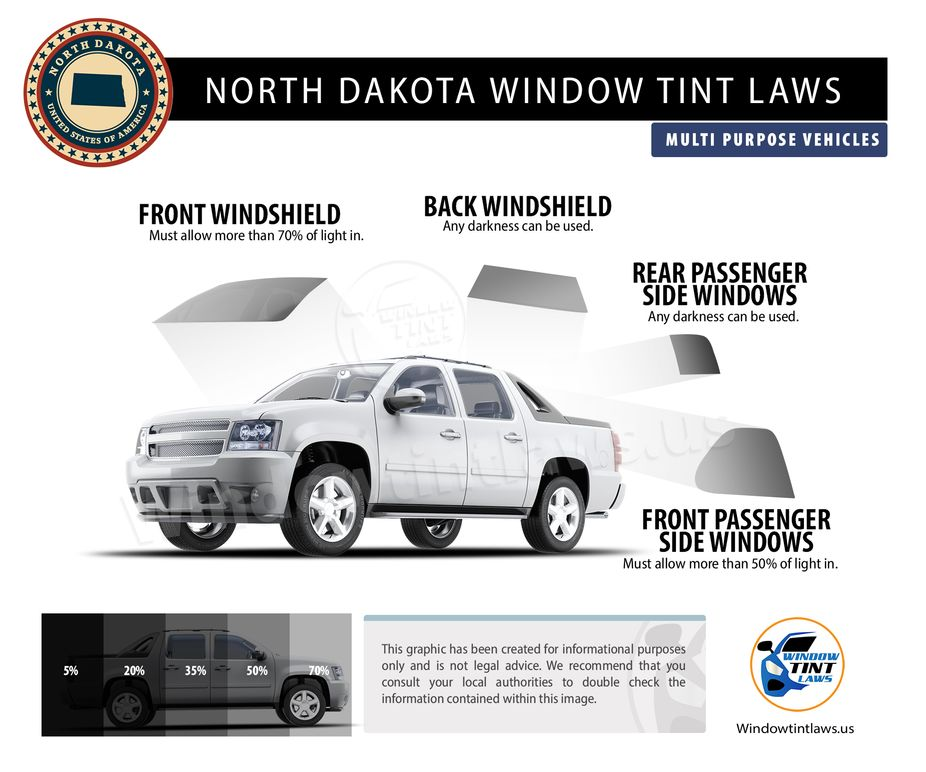 tint laws in north dakota