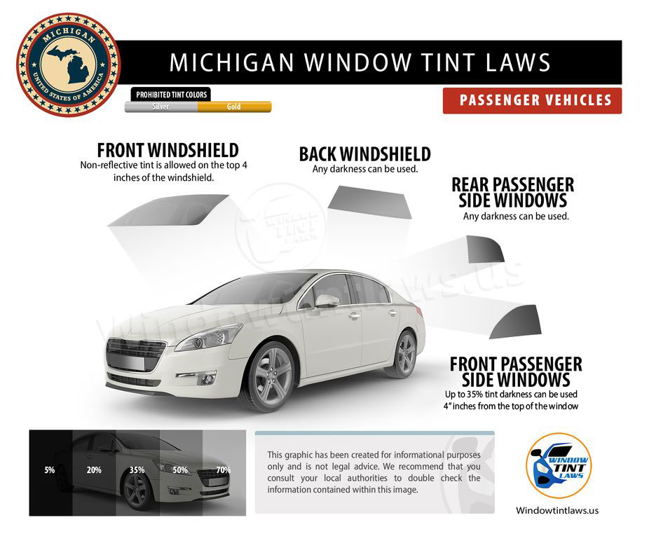 Michigan Tint Laws Passenger1