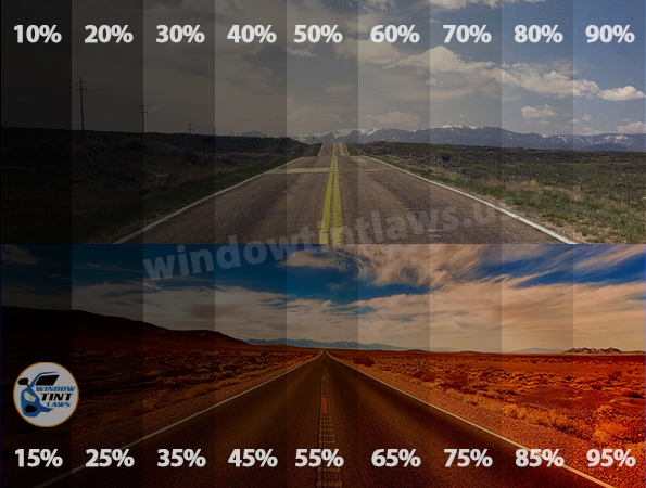 Window Tint Percentages
